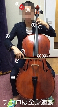 cello_lesson4