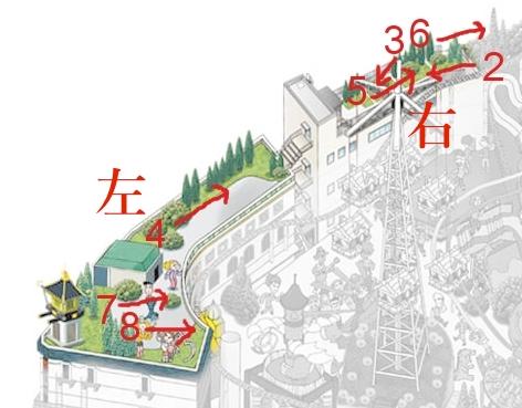 hanayashiki20