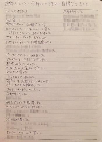 tasseishitakoto