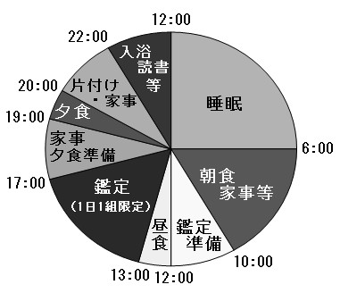 rokasensei_schedule