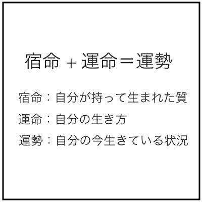 sanmeigaku_unsei