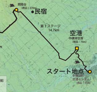 kitanemuro_ranch_way_0