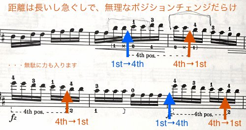 position_change2