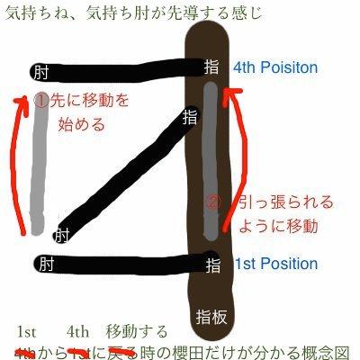 position_change4