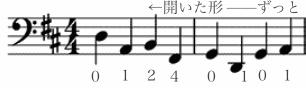 canon_cellopart